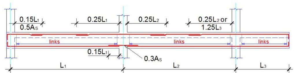 Design Of Reinforced Concrete R C Beams Structville