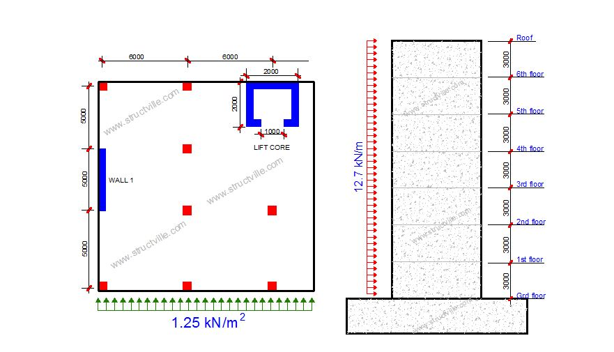 Application Of Wind Load To Shear Walls A Manual Approach Structville