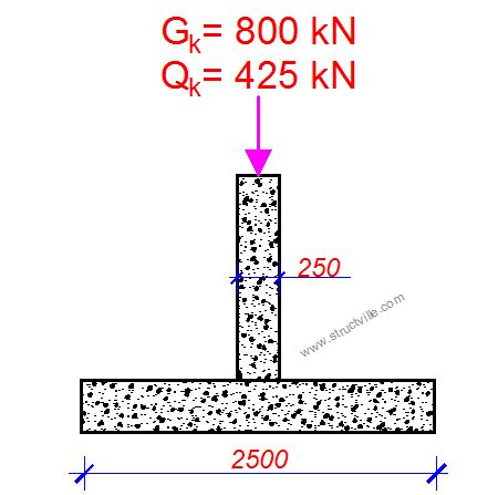 structural design of pad foundation