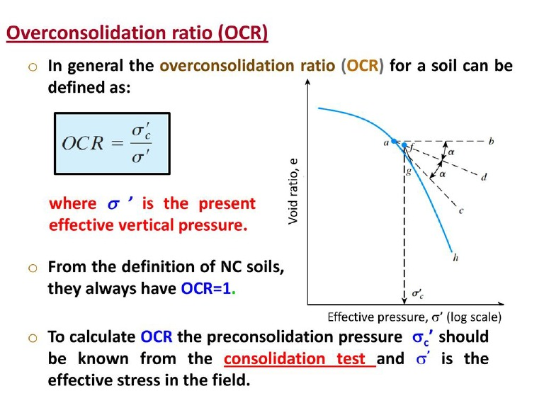 Overconsolidation ratio of fine-grained soil